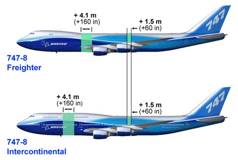 Boeing's new 747-8 will come in a passenger and a freighter version. The aircraft is a stretched 747 with major improvements.